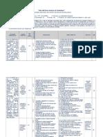 Programacion Anual Unidades Didacticas CUARTO SECUNDARIA