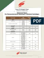 Toko Toner Refill TRSUNIV3 Cantitati Recomandate