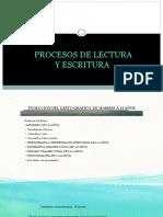 Clase Procesosdelecturayescritura