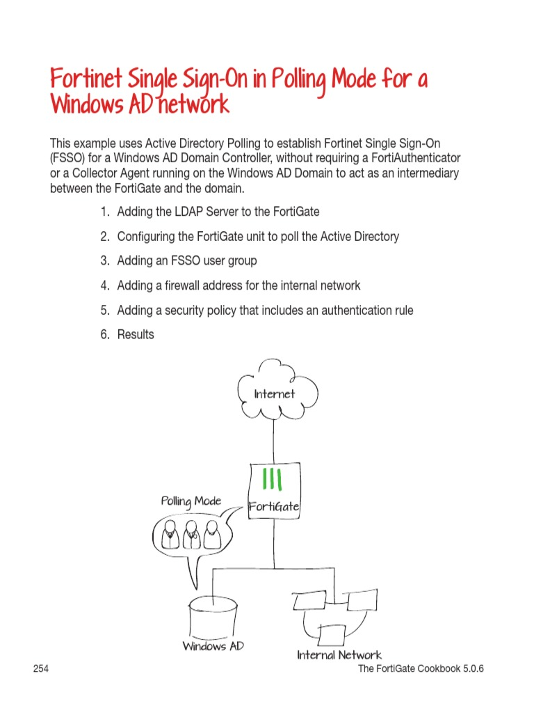 Fortinet Single Sign on Polling Mode Windows AD Network   Active