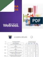 Academia Wellness 1Modulo