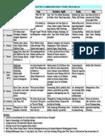 LitCult CRUCIAL Tabelle Interpretation Literarischer