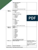 AP Schedule 2010-2011