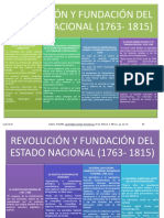 lectura-16-rei-revolucion-y-fundacion-del-estado-nacional-1763-1815.docx