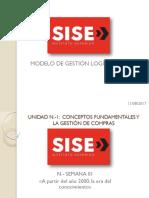 Semana 1 - CLASE 2. Modelo de Gestión Logística PM