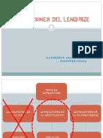 Clase 2 Alteraciones Del Lenguaje