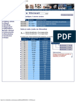 Hidráulica y Filtración, Hidrafilter. Normas ISO 4406_1999.pdf
