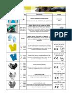 3.Catálogo de Epp - Protección de manos.pdf