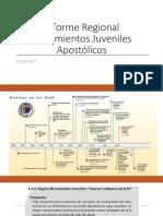 Informe Región MJA Para Equipo Nacional PJ