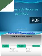 Diagramas de Procesos Químicos