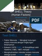 Aspek Perilaku - Teori SHELL