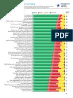 Big Ideas Polling PDF  #MustSeeDocs