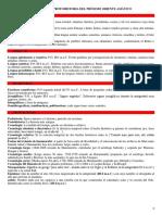 Vocabulario General 2015 Alfabetico