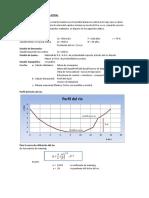 practico_presa_derivadora.pdf