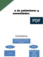 Dinámica de Poblaciones y Comunidades (1)