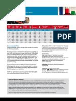 gatesmustang acidos.pdf