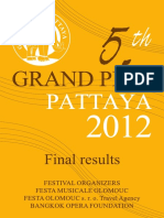 Final Results Grand Prix Pattaya 2012