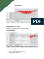 Grafico de Programacion de Riego