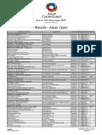 ACG_Jakarta_2007_-_Asian_Open.pdf