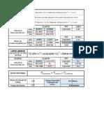 Cálculo Del Voe y Rop Mina Rajo Sur Chile