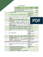 Check List Regulasi KKS