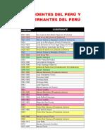 00. RELACION - PRESIDENTES DEL PERÚ.doc