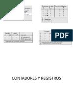 Clase01 Contador y Registro