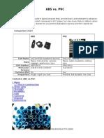ABS vs PVC Explained