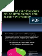 Análisis de Exportaciones de Los Metales en El