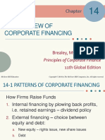 Mmi 07 Bma 14 Corporate Financing