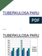 Tbc Paru Oleh Dr Arif f