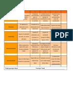 rbricaparaevaluarlasexposicionesoralesdelosalumnos-130816110502-phpapp01