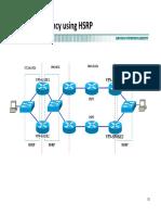 VPN Redundancy HSRP Topo