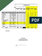 Spj Kapitasi Rensing 2015