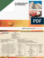 Proses Produksi I-girder Segmental Martapura
