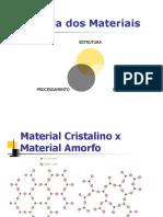 Slides CM Estruturas Cristalinas