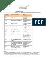 Alimentazione yogica.pdf