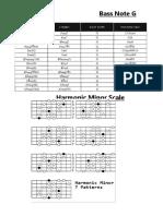 Bass Note G