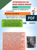 CONCEPTUALIZACION DEL HOMBRE SEGÚN GABRIEL MARCEL.pptx