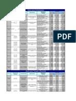 245213524-Aplicaciones-de-Aceros.pdf