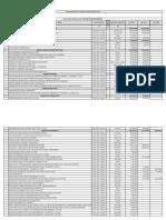 Presupuesto 2018 - Obras sujetas a financiamiento