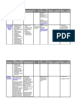 2010-8-22_OrganizationProfiles