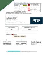 325767740-ESQUEMA-LEY-GENERAL-SANIDAD-docx.pdf