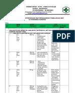 8216bukti Ketersediaan Obat Dengan Daftar Formularium Obat Puskesmas Daftar Formularium Obat Puskesmas