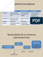 material literatura latinoamericana
