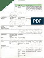 Complementi in Greco e in Latino.pdf