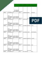 Reporte 1 Clasificación Nutricional Ied Atanasio Girardot