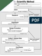 0102 - Scientific Method.pptx