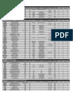 M5A78L Series Memory Report 160427