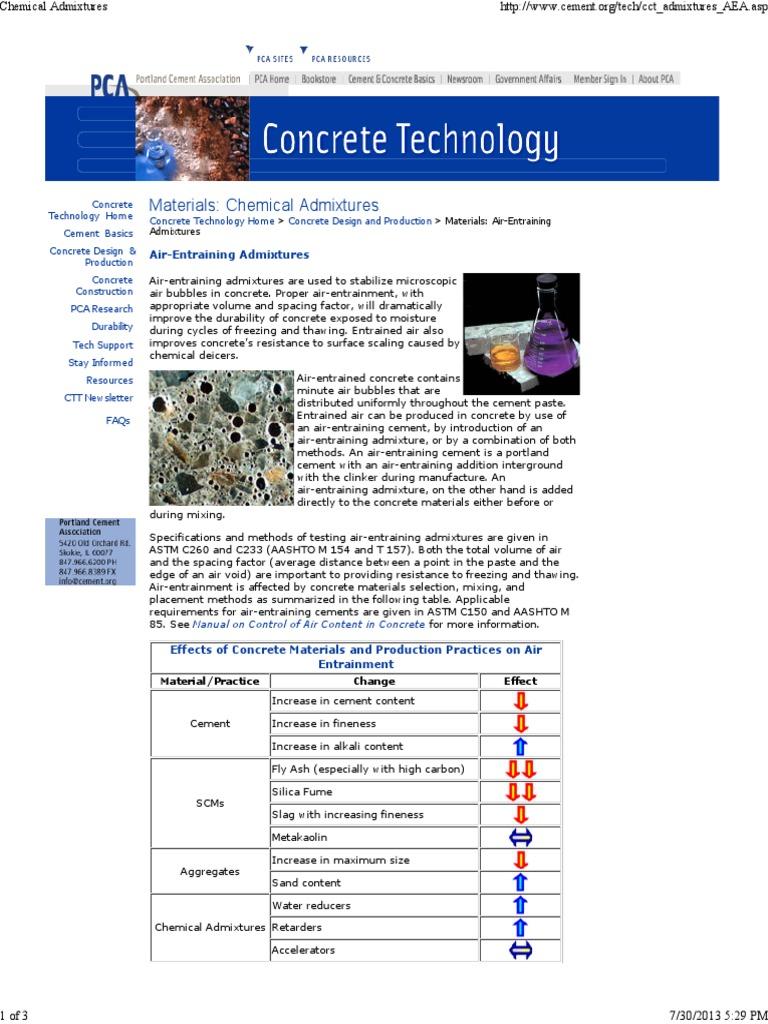 Air-Entraining Admixtures - PCA | Concrete | Building